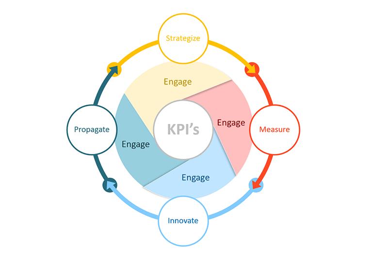 kpigraphic